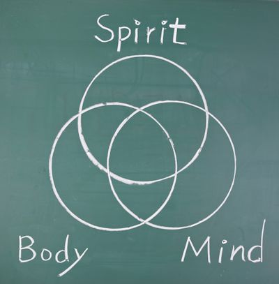 Mind - Body - Spirit