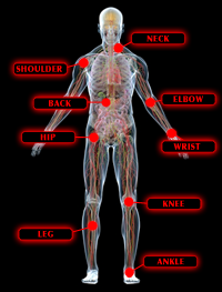 Where does it hurt body chart